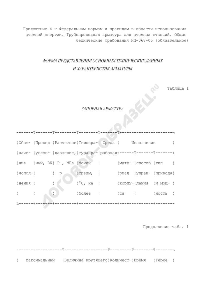 Форма представления основных технических данных и характеристик трубопроводной арматуры для атомных станций. Страница 1