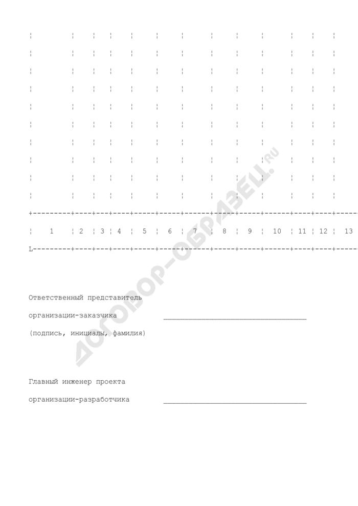 Характеристика защищаемых помещений и пожароопасных материалов для проектирования автоматических систем водяного (пенного) пожаротушения (рекомендуемая форма) (приложение к заданию на проектирование). Страница 3