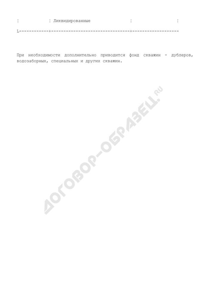 Характеристика фонда скважин (объект). Страница 3