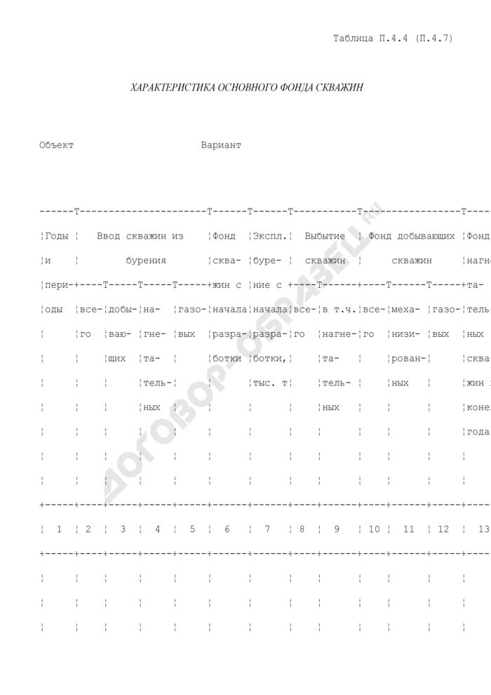 Характеристика основного фонда скважин. Страница 1