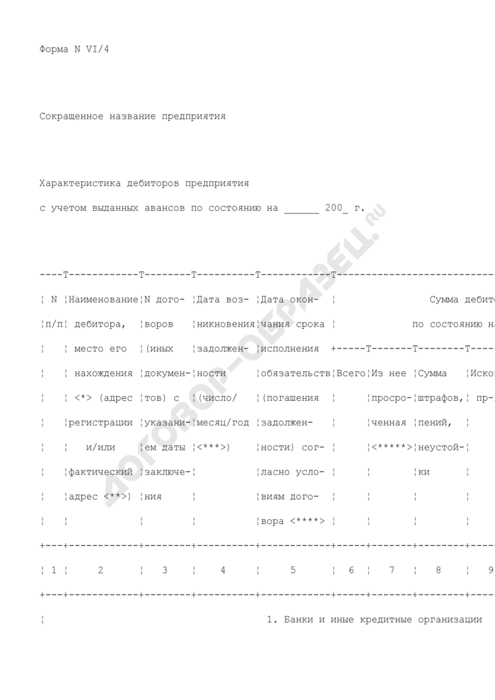 Характеристика дебиторов предприятия, находящегося в сфере ведения и координации Роспрома, с учетом выданных авансов. Форма N VI/4. Страница 1