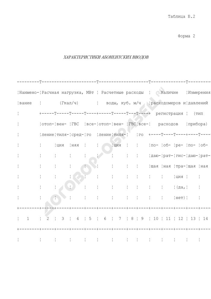 Характеристики абонентских вводов. Форма N 2 (рекомендуемая). Страница 1