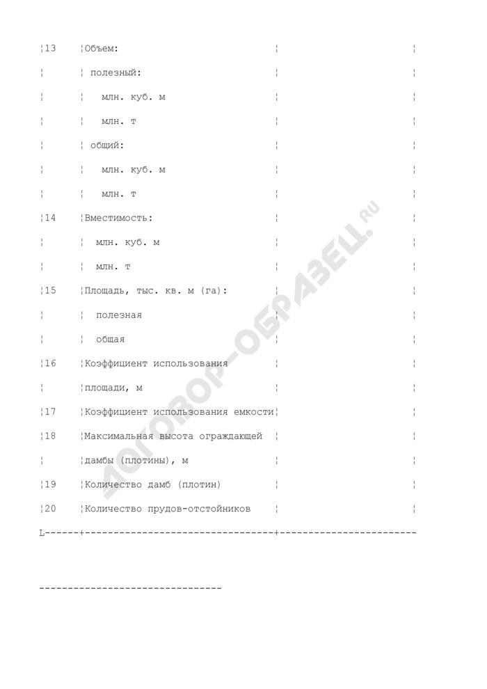 Характеристики отсека накопителя. Форма N 8. Страница 2