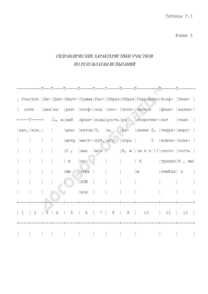 Гидравлические характеристики участков по результатам испытаний. Форма N 3 (рекомендуемая). Страница 1