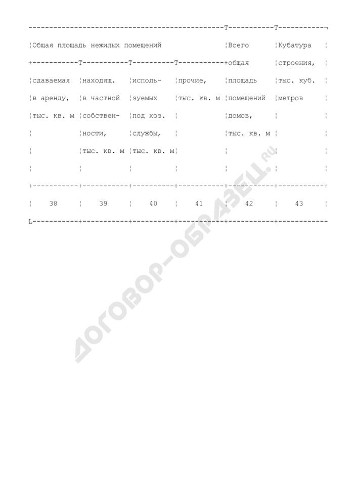 Хозяйственно-финансовый план службы заказчика административного округа. Характеристика строений и виды инженерного оборудования (лист 4). Страница 3