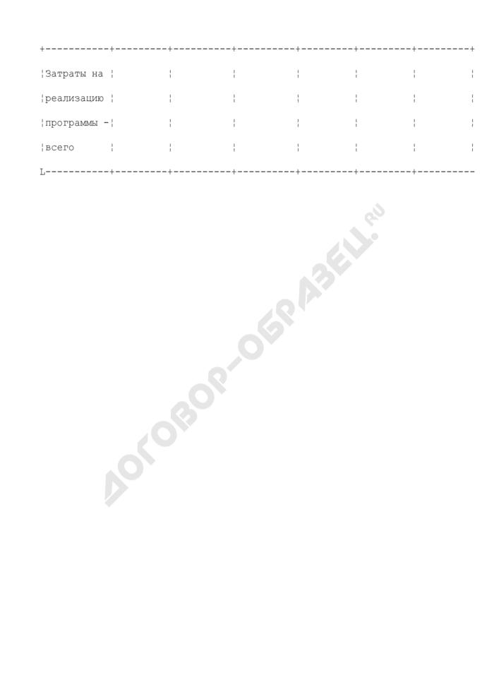 Краткая характеристика действующей и (или) планируемой бюджетной целевой программы Рослесхоза. Страница 2