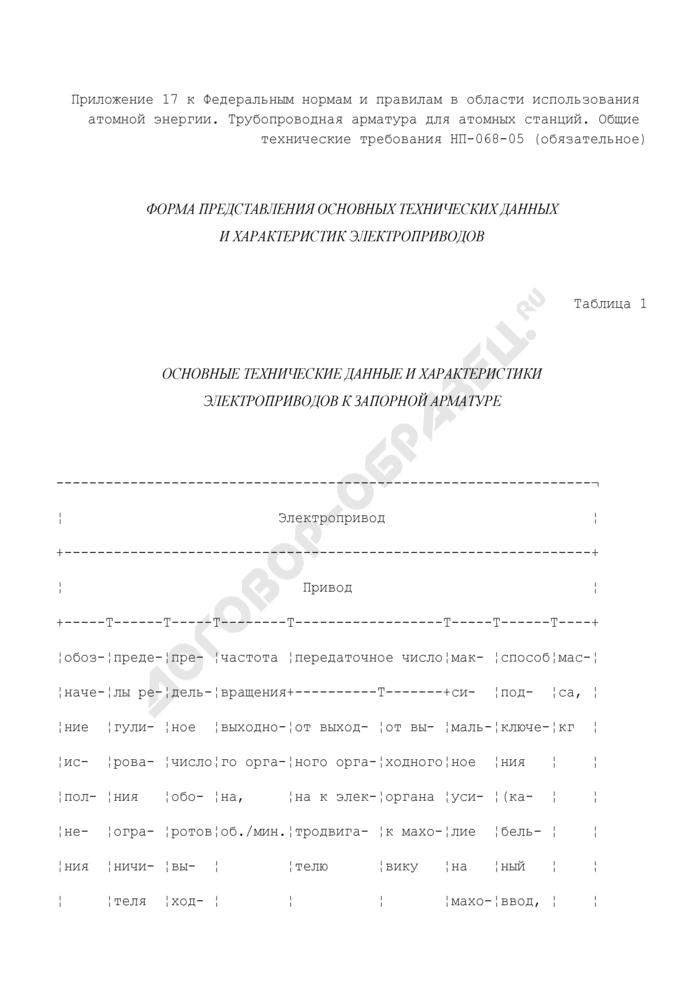 Основные технические данные и характеристики электроприводов к запорной арматуре для атомных станций. Страница 1