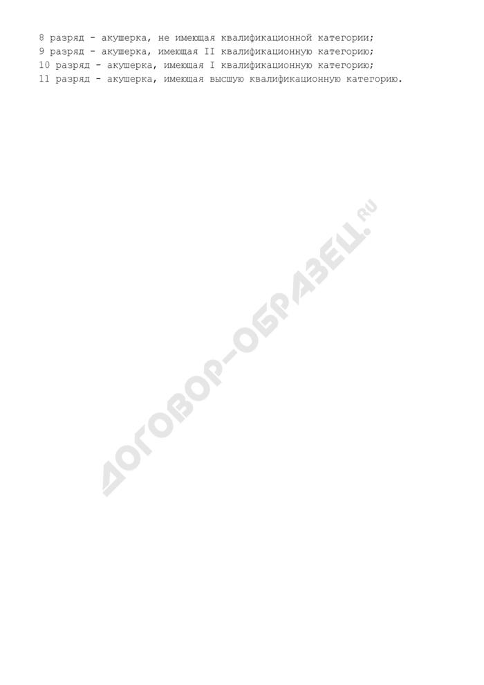 Тарифно-квалификационная характеристика акушерки (8 - 11 разряды). Страница 2