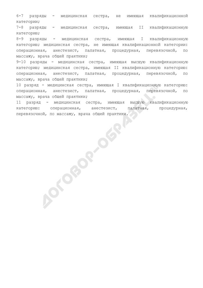 Тарифно-квалификационная характеристика медицинской сестры (6 - 11 разряды). Страница 2