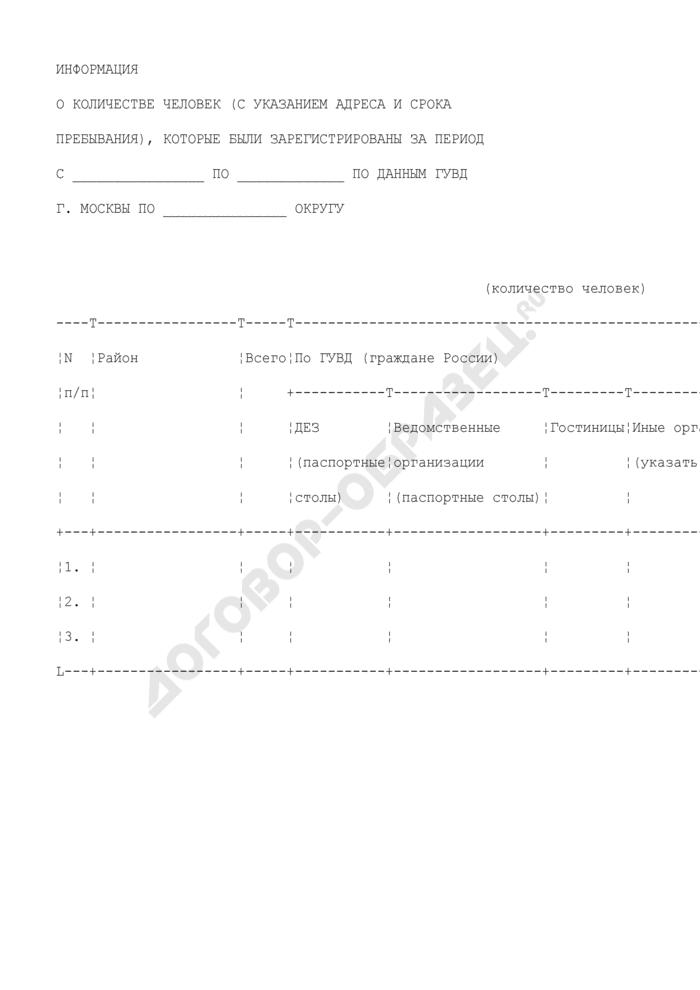 Информация о количестве человек (с указанием адреса и срока пребывания), которые были зарегистрированы в Московском округе (граждане России). Страница 1