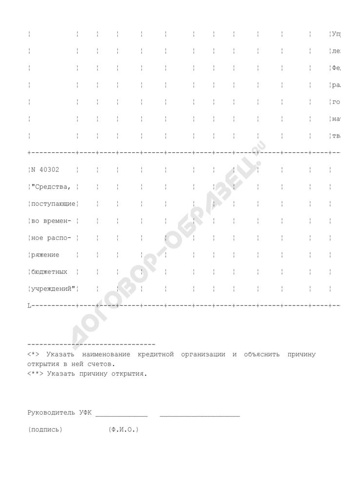 Информация о количестве счетов на территории субъекта Российской Федерации, открытых органам Федерального казначейства, а также о количестве лицевых счетов для учета операций со средствами, поступающими во временное распоряжение федеральных учреждений. Страница 2