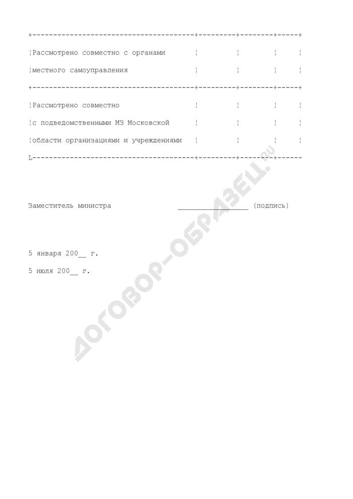 Информация о личном приеме граждан заместителем министра здравоохранения Московской области. Страница 2