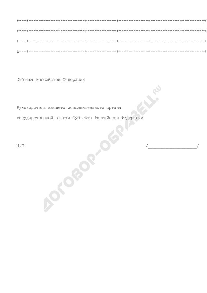 Информация о наличии проектной документации, документа об ее утверждении и заключения государственной экспертизы по объектам, финансируемым с участием средств федерального бюджета (приложение к соглашению о предоставлении субсидии из федерального бюджета бюджету субъекта Российской Федерации на софинансирование расходных обязательств субъекта Российской Федерации (муниципальных образований) по реализации мероприятий федеральной целевой программы (подпрограммы)). Страница 2