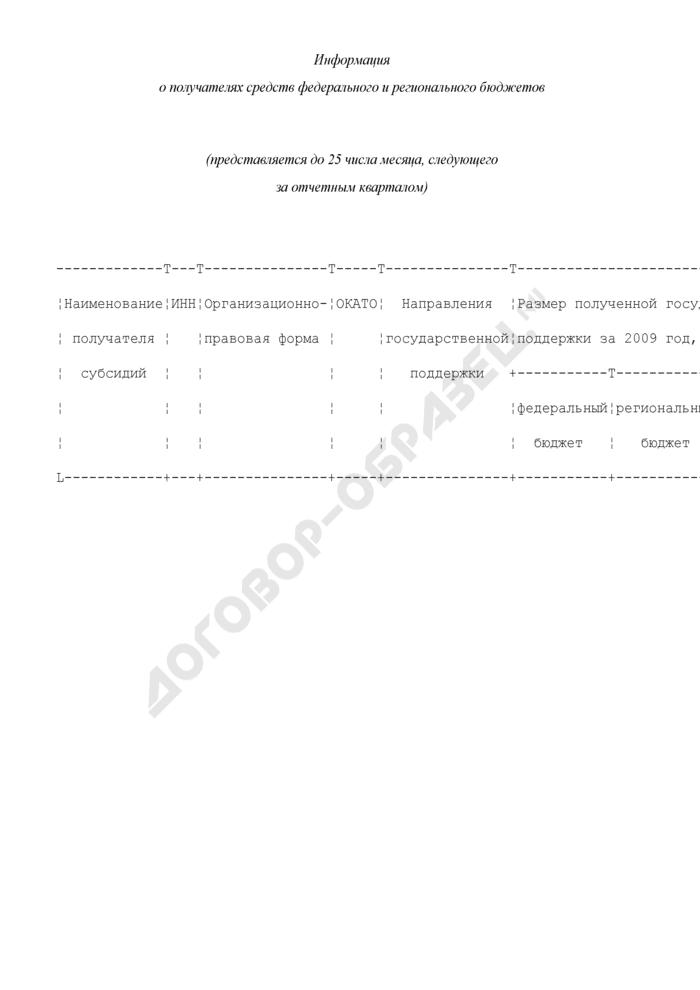 Информация о получателях средств федерального и регионального бюджетов (приложение к соглашению о предоставлении субсидий на поддержку сельскохозяйственного производства). Страница 1
