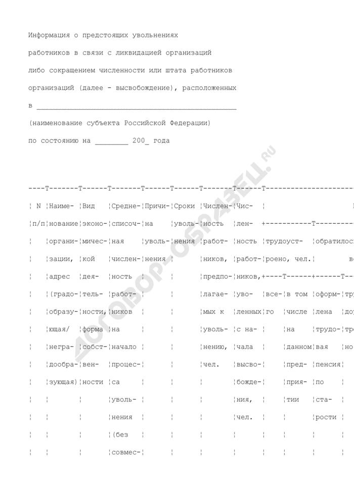 Информация о предстоящих увольнениях работников в связи с ликвидацией организаций либо сокращением численности или штата работников организаций, расположенных в субъекте Российской Федерации. Страница 1