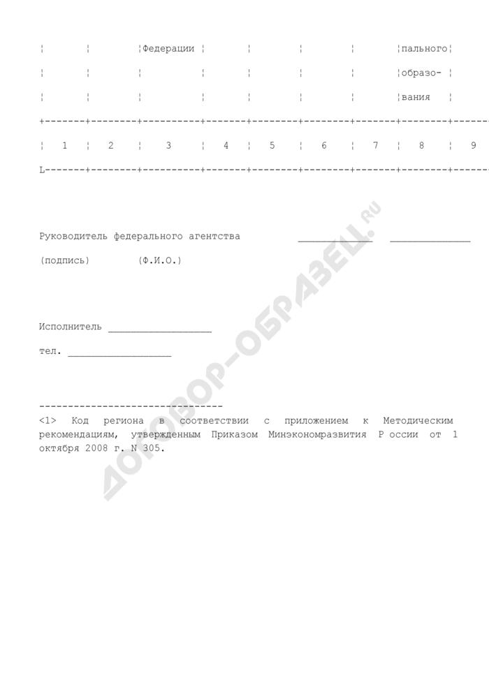 Информация о предоставлении субсидий субъектам Российской Федерации на софинансирование объектов капитального строительства государственной собственности субъектов Российской Федерации и муниципальной собственности. Страница 2