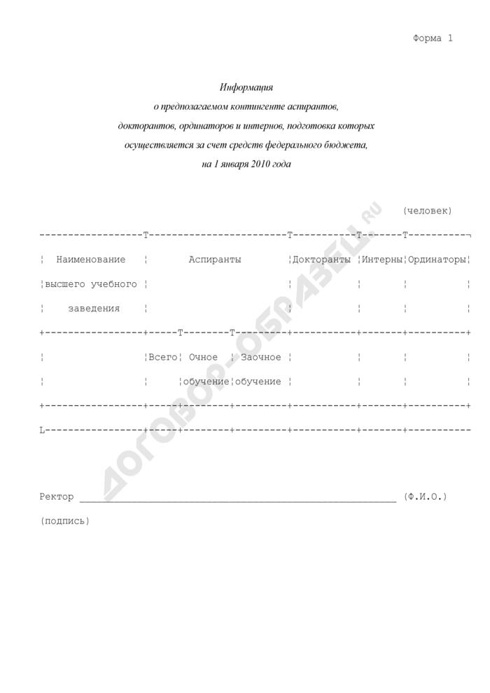 Информация о предполагаемом контингенте аспирантов, докторантов, ординаторов и интернов, подготовка которых осуществляется за счет средств федерального бюджета, на 1 января 2010 года. Форма N 1. Страница 1