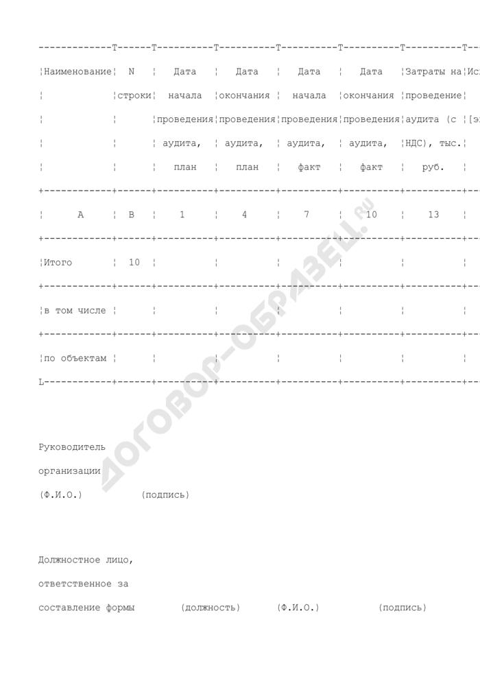 Информация о проведении обязательных энергетических обследований (годовая форма). Страница 3