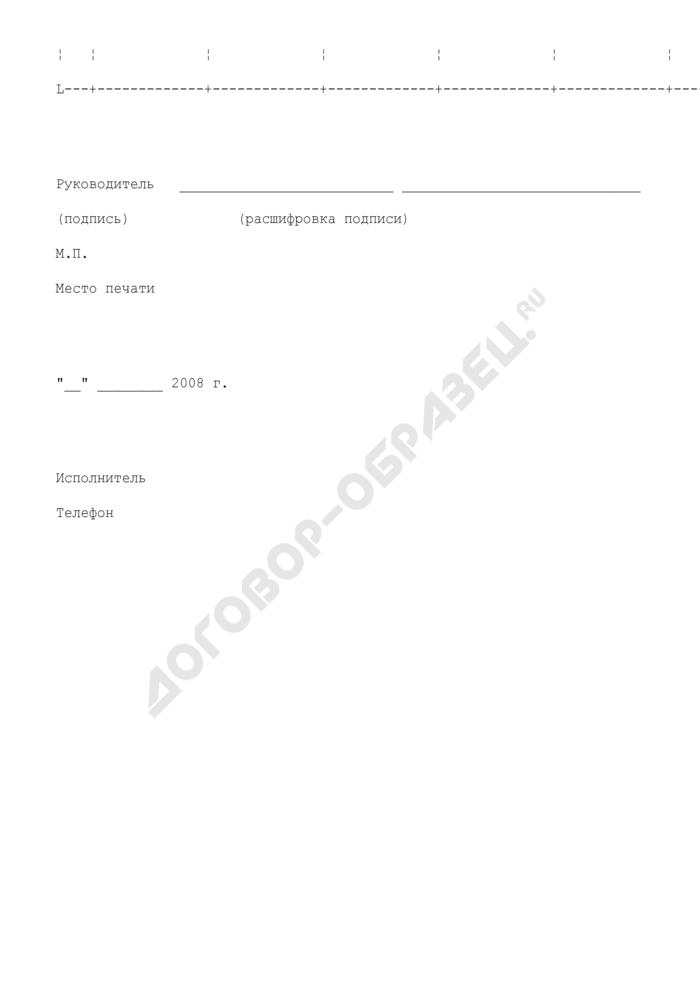 Информация о расходовании средств, выделенных из резервного фонда Правительства Московской области. Страница 2