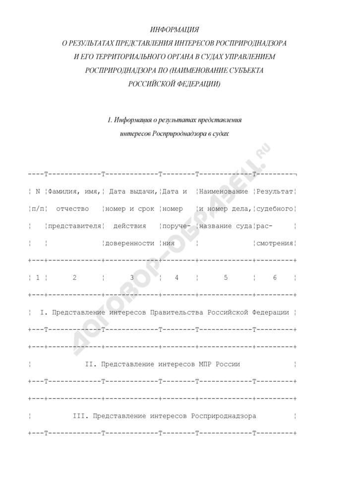 Информация о результатах представления интересов Росприроднадзора и его территориального органа в судах управлением Росприроднадзора по субъекту Российской Федерации. Страница 1