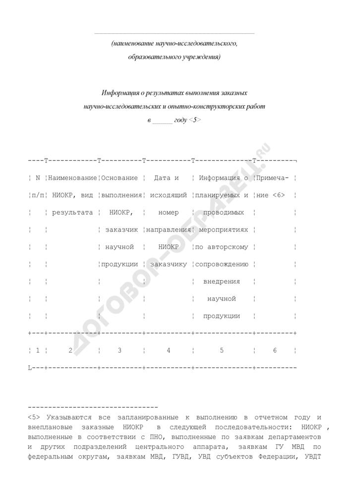 Информация о результатах выполнения заказных научно-исследовательских и опытно-конструкторских работ. Страница 1