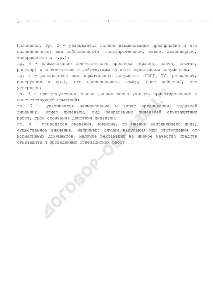 Информация о средствах огнезащиты и их применении (рекомендуемая форма). Страница 2