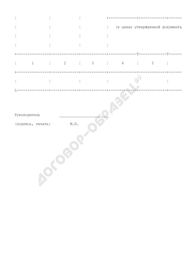 Информация о стройках и объектах для федеральных государственных нужд на 2008 г. по субъекту Российской Федерации. Страница 2