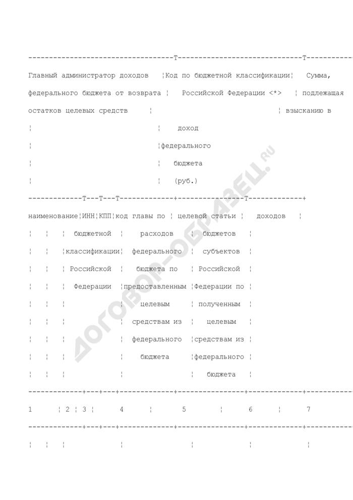 Информация о сумме, подлежащей взысканию в доход федерального бюджета. Страница 1