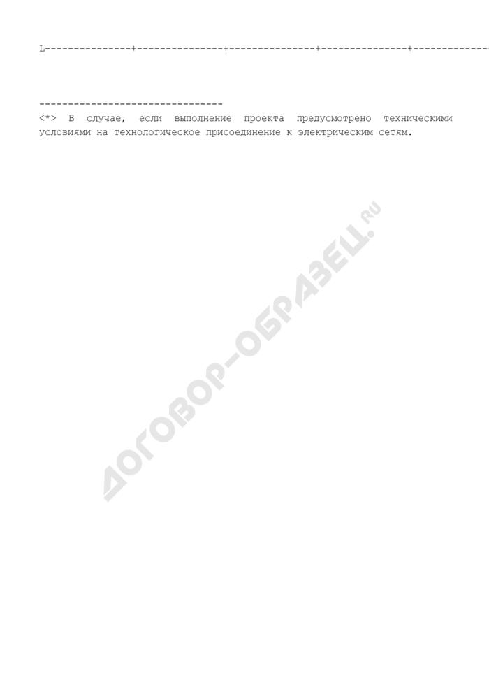 Информация о технологическом присоединении энергопринимающих устройств или энергетических установок мощностью 750 кВА и более (ежемесячная форма). Страница 3