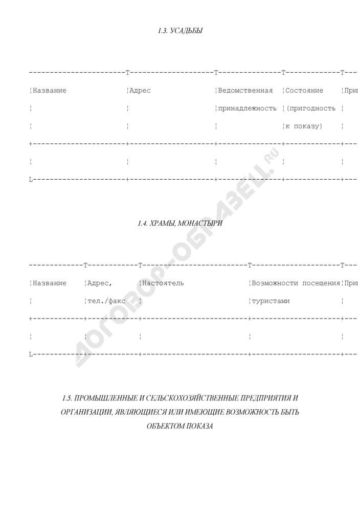 Информация о туристских объектах на территории Пушкинского муниципального района Московской области. Страница 2