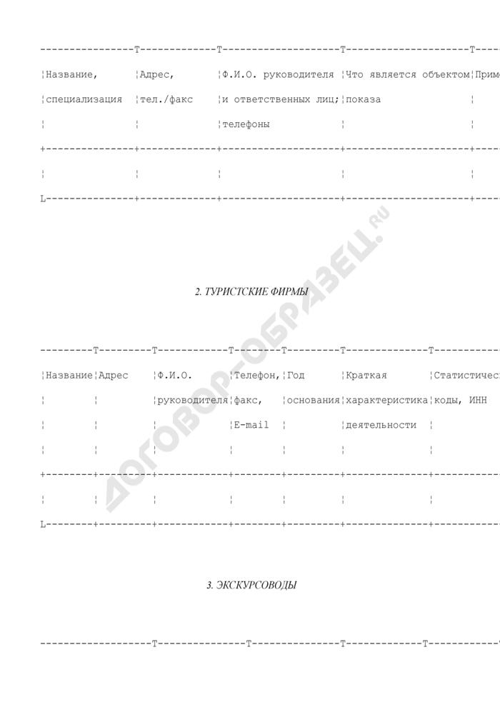 Информация о туристских объектах на территории Пушкинского муниципального района Московской области. Страница 3
