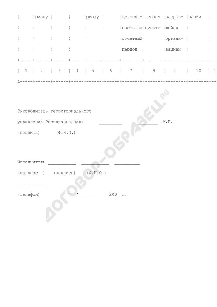 Информация о фармацевтическом рынке субъектов Российской Федерации. Страница 2