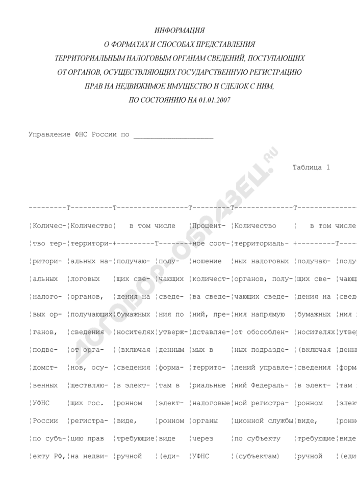Информация о форматах и способах представления территориальным налоговым органам сведений, поступающих от органов, осуществляющих государственную регистрацию прав на недвижимое имущество и сделок с ним. Страница 1