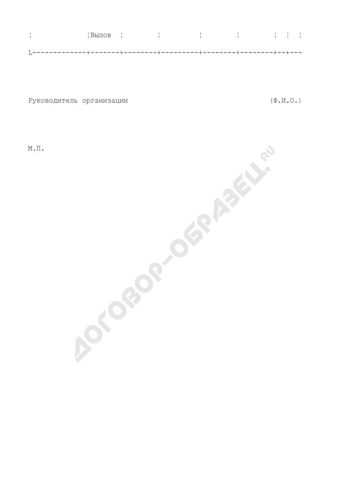 Информация об освоении квот вылова водных биологических ресурсов (наименование организации-заявителя) за период 2004 - 2007 гг. с использованием рыбопромыслового участка. Страница 2