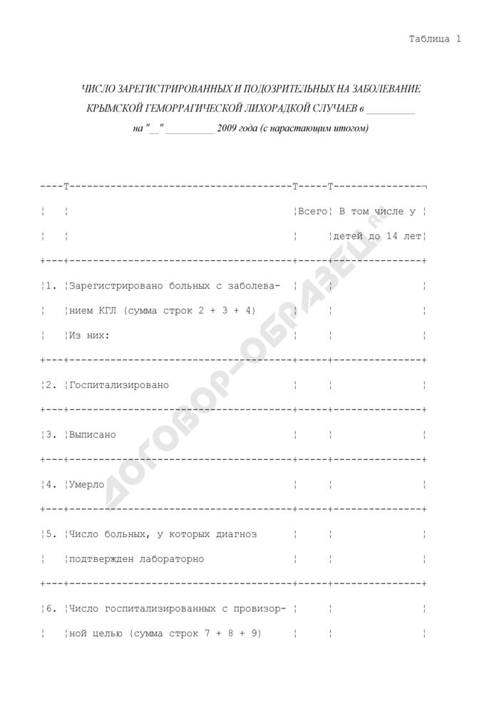 Информация об эпиднадзоре за крымской геморрагической лихорадкой. Страница 1