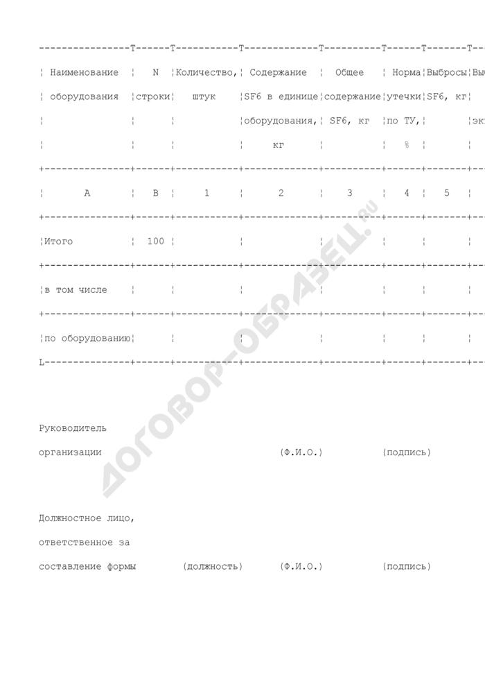 Информация по выбросам элегаза (годовая форма). Страница 3