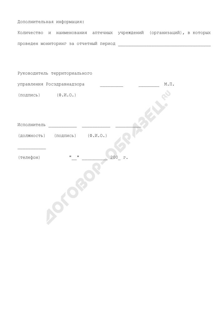 Информация по мониторингу цен и ассортимента лекарственных средств в аптечных учреждениях (организациях). Страница 2