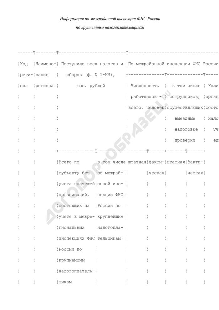 Информация по межрайонной инспекции ФНС России по крупнейшим налогоплательщикам. Страница 1