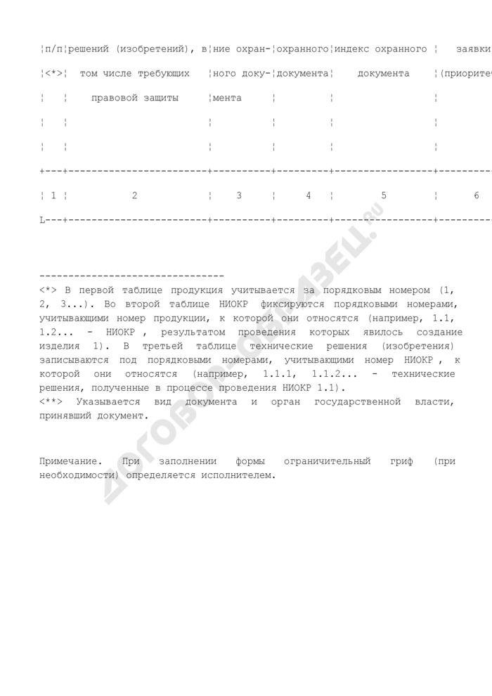 Информация по научно-исследовательским, опытно-конструкторским и технологическим работам (НИОКР), результатом которых явилось создание продукции военного назначения, предлагаемой на экспорт и для производства за рубежом по лицензиям. Форма N 1. Страница 3