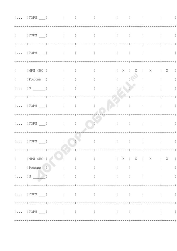 Информация по организационной структуре территориальных органов ФНС России с учетом территориально обособленных рабочих мест. Страница 3