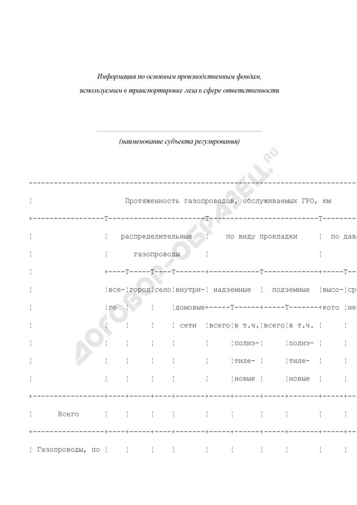 Информация по основным производственным фондам, используемым в транспортировке газа в сфере ответственности субъекта регулирования. Страница 1