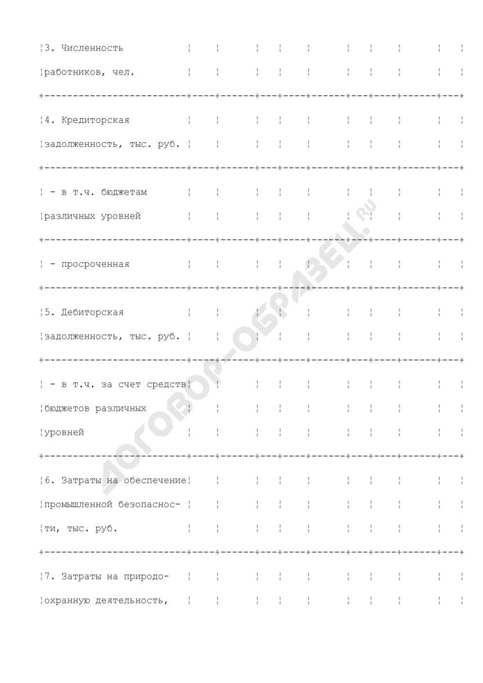 Информация по организациям геологоразведки и сервисных услуг (по субъектам Российской Федерации). Страница 2