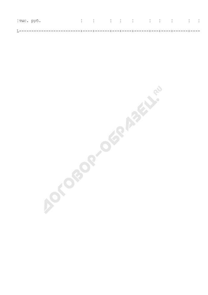 Информация по организациям геологоразведки и сервисных услуг (по субъектам Российской Федерации). Страница 3