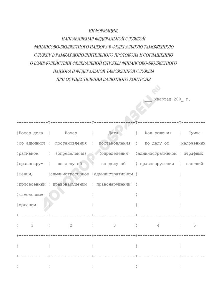 Информация, направляемая Федеральной службой финансово-бюджетного надзора в Федеральную таможенную службу в рамках дополнительного протокола к соглашению о взаимодействии Федеральной службы финансово-бюджетного надзора и Федеральной таможенной службы при осуществлении валютного контроля. Страница 1