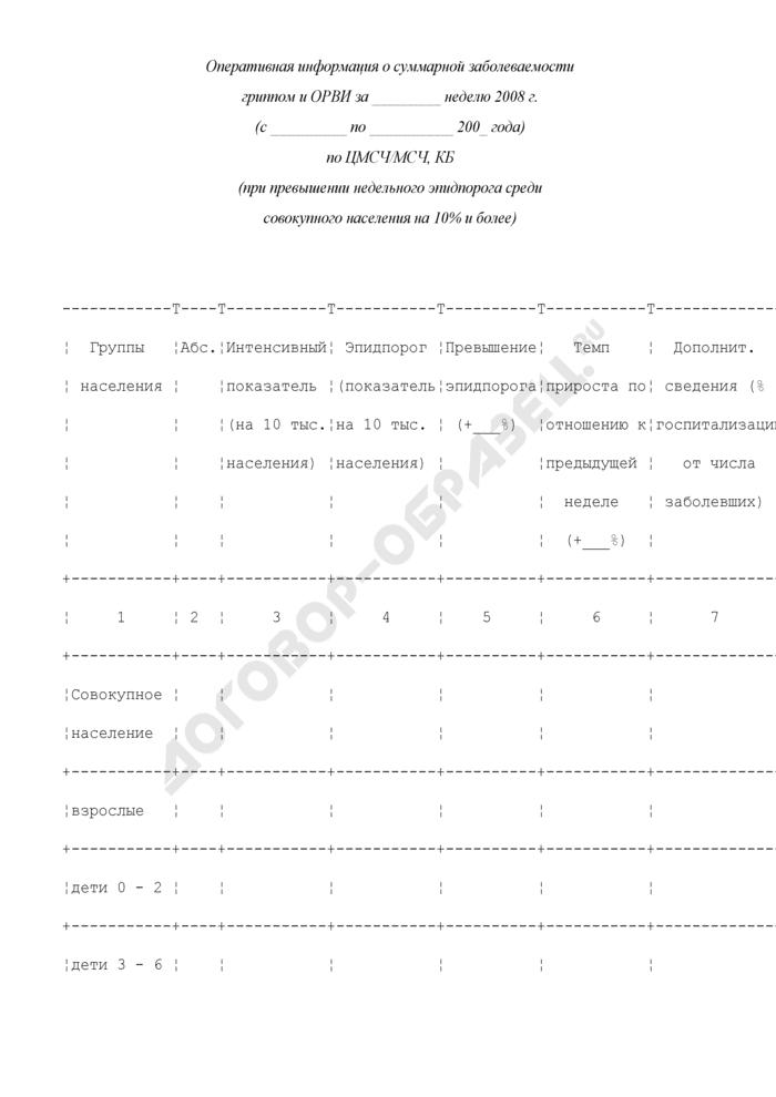 Оперативная информация о суммарной заболеваемости гриппом и ОРВИ среди населения на территории Российской Федерации. Страница 1