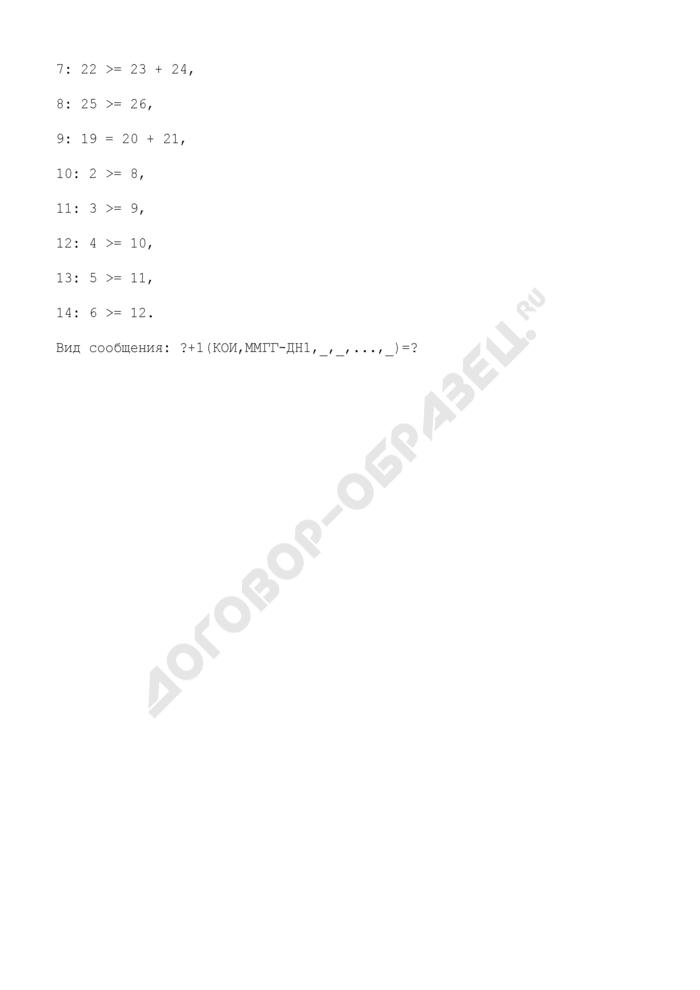 Оперативная информация о фонде нефтяных скважин. Форма N ДН1 (месячная). Страница 2