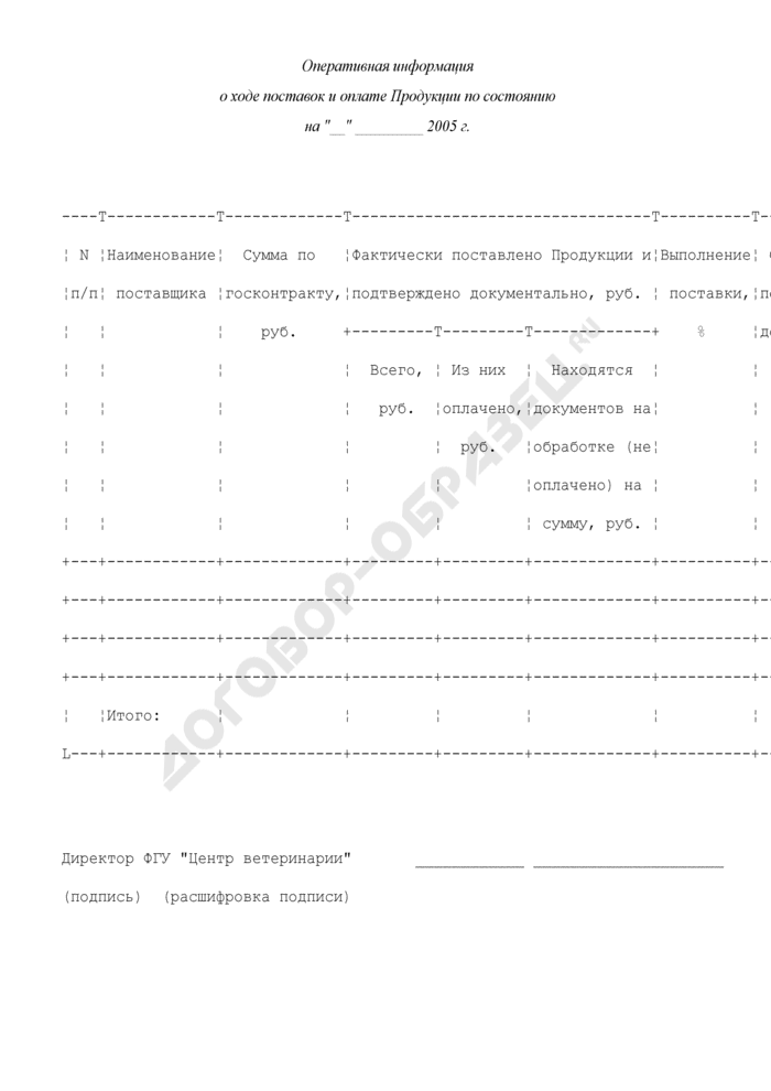 Оперативная информация о ходе поставок и оплате продукции на противоэпизоотические мероприятия. Страница 1