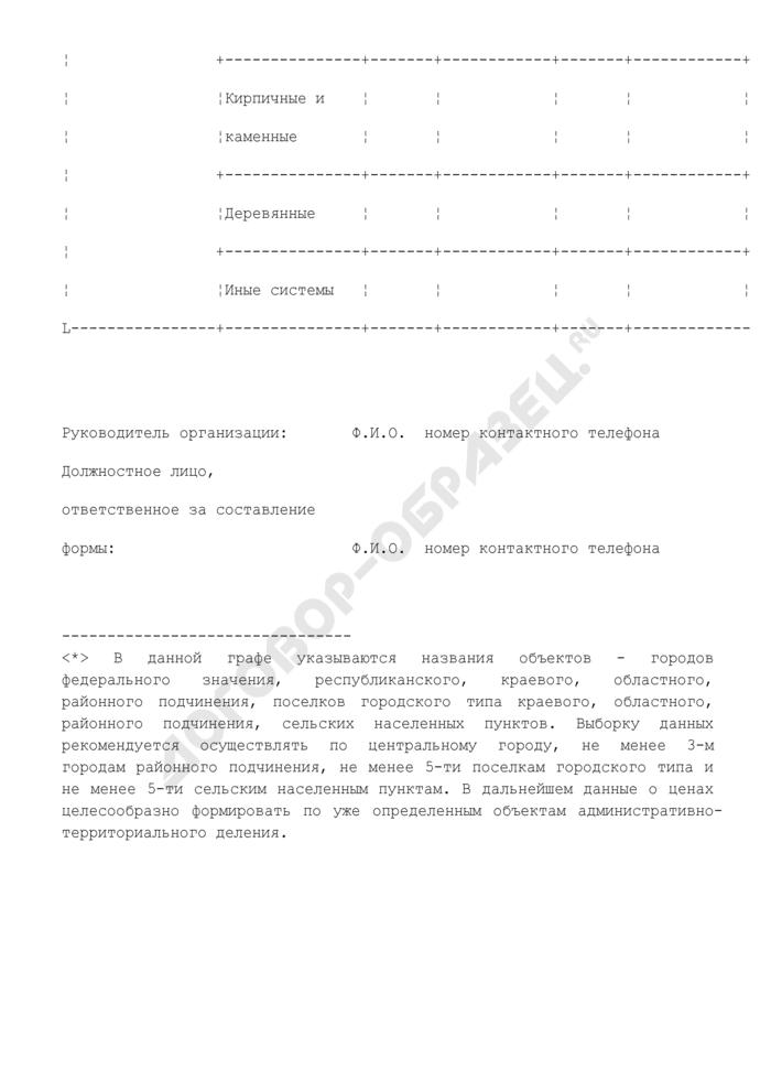 Оперативная информация о средних ценах на рынке жилья по объектам административно-территориального деления, расположенным на территории субъекта Российской Федерации. Страница 2