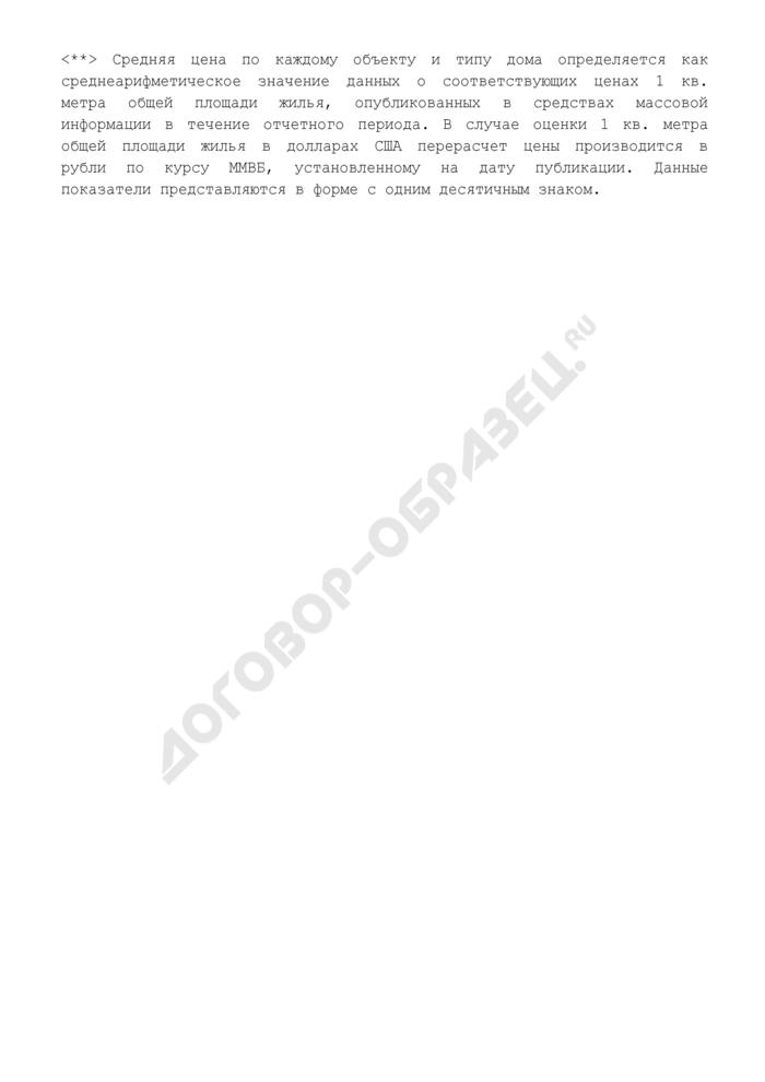 Оперативная информация о средних ценах на рынке жилья по объектам административно-территориального деления, расположенным на территории субъекта Российской Федерации. Страница 3