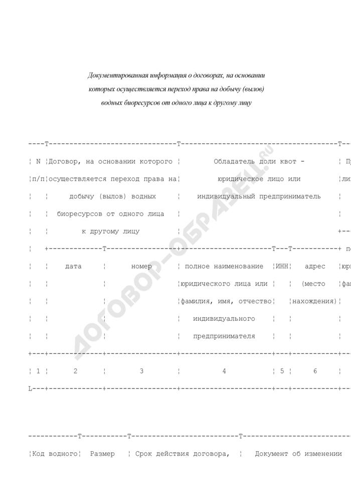 Права на добычу (вылов) водных биоресурсов, отнесенных к объектам рыболовства. Документированная информация о договорах, на основании которых осуществляется переход права на добычу (вылов) водных биоресурсов от одного лица к другому лицу. Форма N 4.2.2.-грр. Страница 1